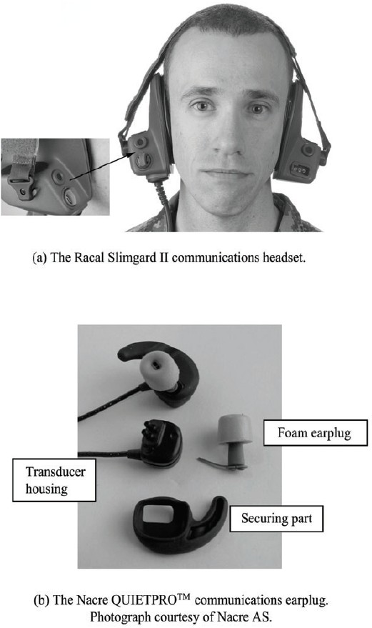 Figure 2: Photographs of the Racal and Nacre communications systems