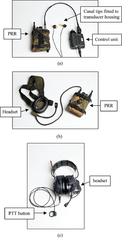 Figure 1: Photographs of (a) the Nacre QUIETPRO in-ear communications device connected to a standard issue Personal Role Radio, (b) the Personal Role Radio attached to a standard issue headset, and (c) the Peltor PowerCom Plus communications headset