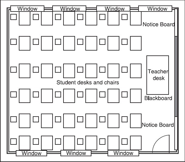 Classroom Layout Dimensions ~ Noise levels in an urban asian school environment chan km